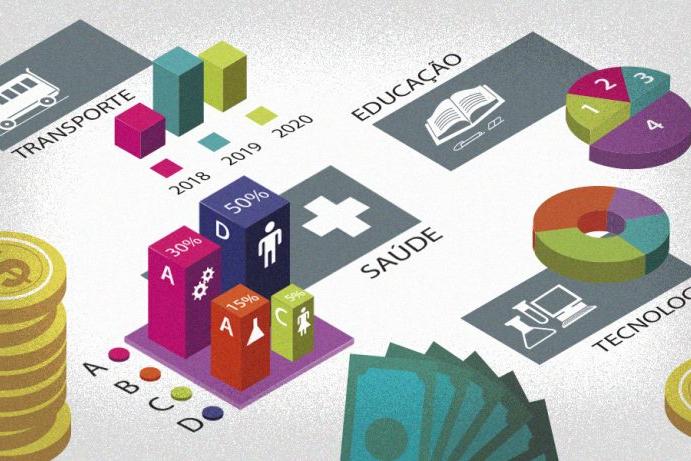 Proposta orçamentária para 2020 recebe quase 9 mil emendas parlamentares